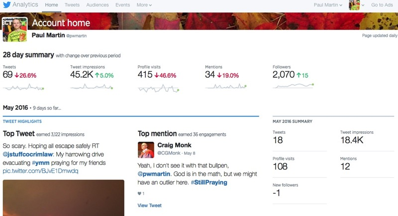 Twitter Analytics account overview for pwmartin
